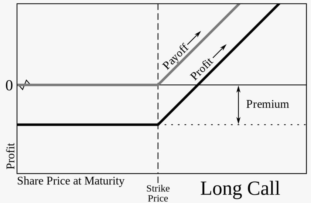 Aléatoire : une introduction aux probabilités - Partie 1